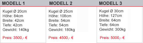 Kugelbrunnen Sphere Abmessungen und Preise